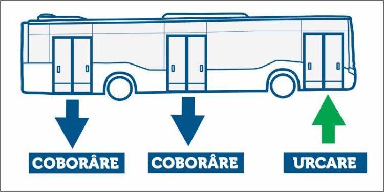 Reguli noi de călătorie în mijloacele de transport, pe perioada stării de alertă